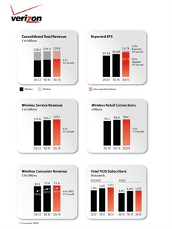 2Q 2013 Earnings Infographic