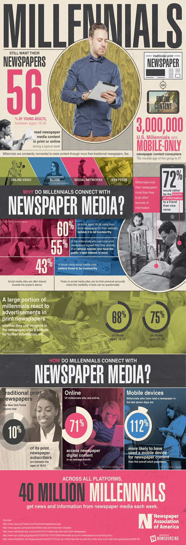 NAA-Millennials-Still-Want-Their-Newspapers
