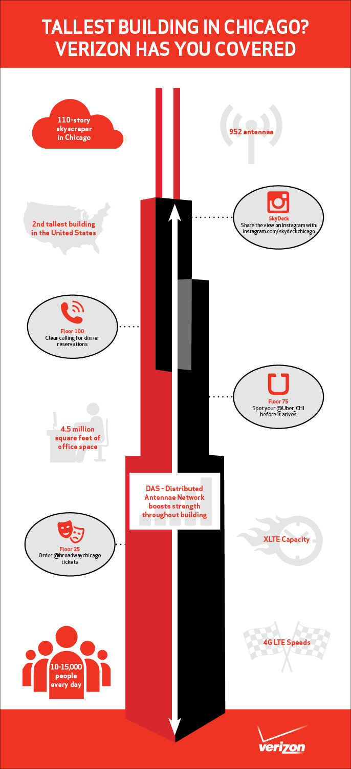 willis-tower-infographic-4glte