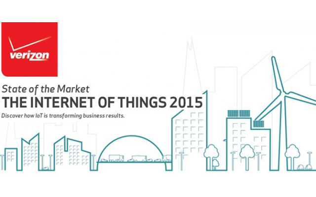 State of the Market - The Internet of Things 2015
