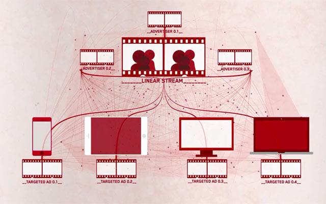 Linear digital advertising