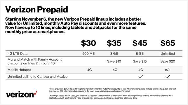 Verizon Prepaid Refresh