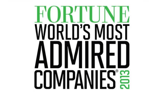 Fortune Magazine Most Admired Companies