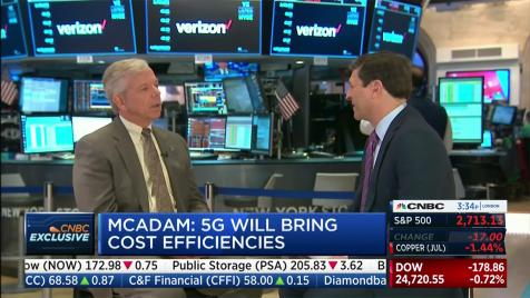 Lowell on CNBC talking 5G
