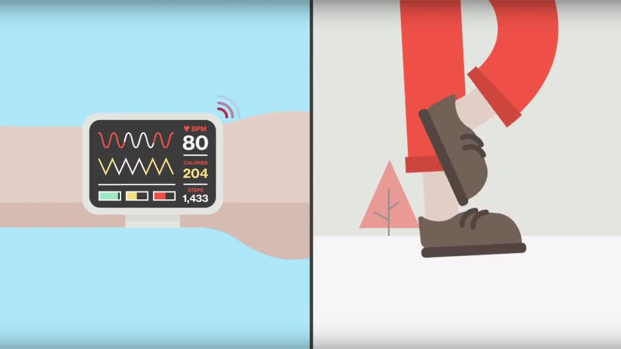 Video Thumbnail of Internet of Things