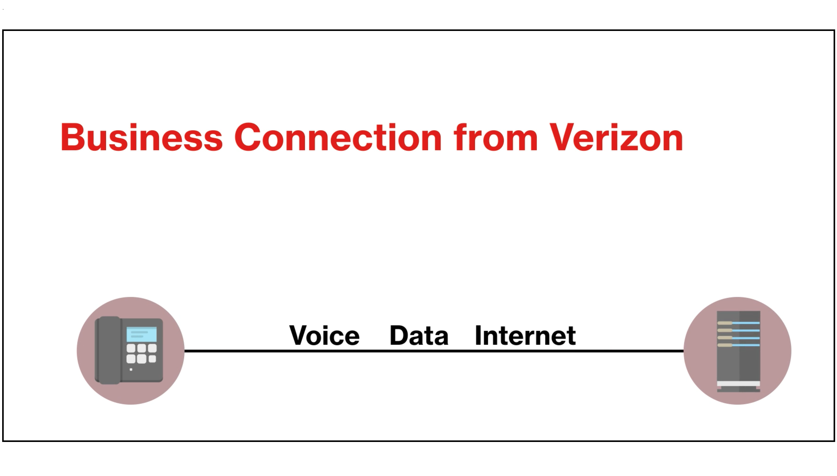 Business Phone and Internet Plans: Business Phone System ...