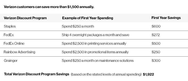 Verizon Discount Program | Verizon Business