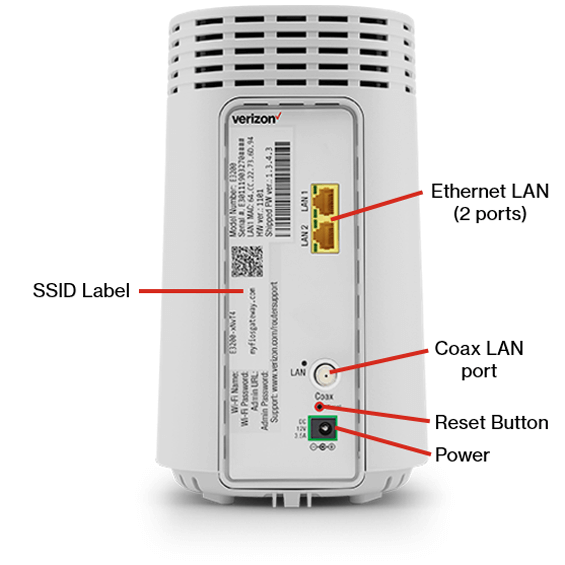 Fios Home WiFi Extender back view with labels