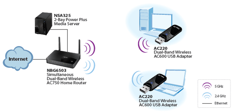 Application Diagram showing the USB Wi-Fi Adapter for PCs