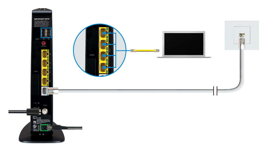 Router Cable Configuration