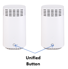 IMAGE - Router image of unified button